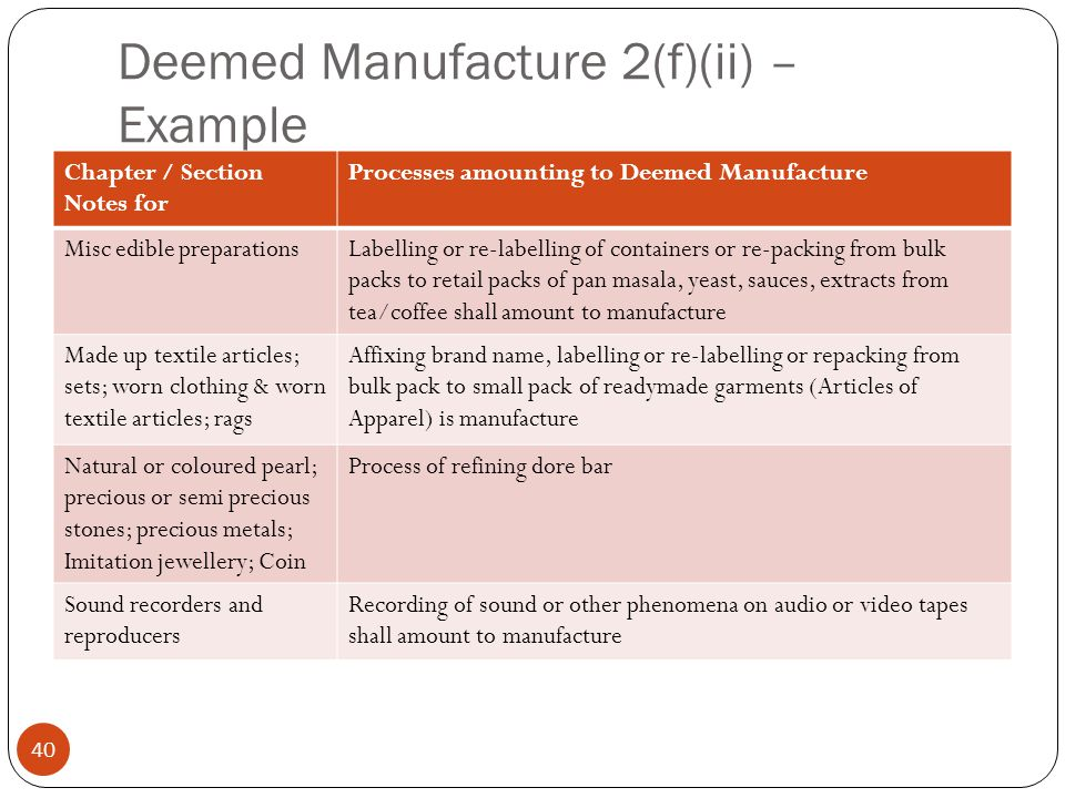 Deemed Manufacture 2(f)(ii) – Example Chapter / Section Notes for Processes amounting to Deemed Manufacture Misc edible preparationsLabelling or re-la
