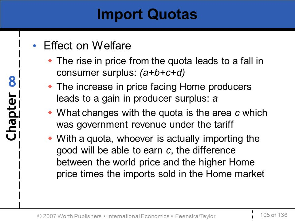 Chapter 105 of 136 8 © 2007 Worth Publishers International Economics Feenstra/Taylor Import Quotas Effect on Welfare The rise in price from the quota