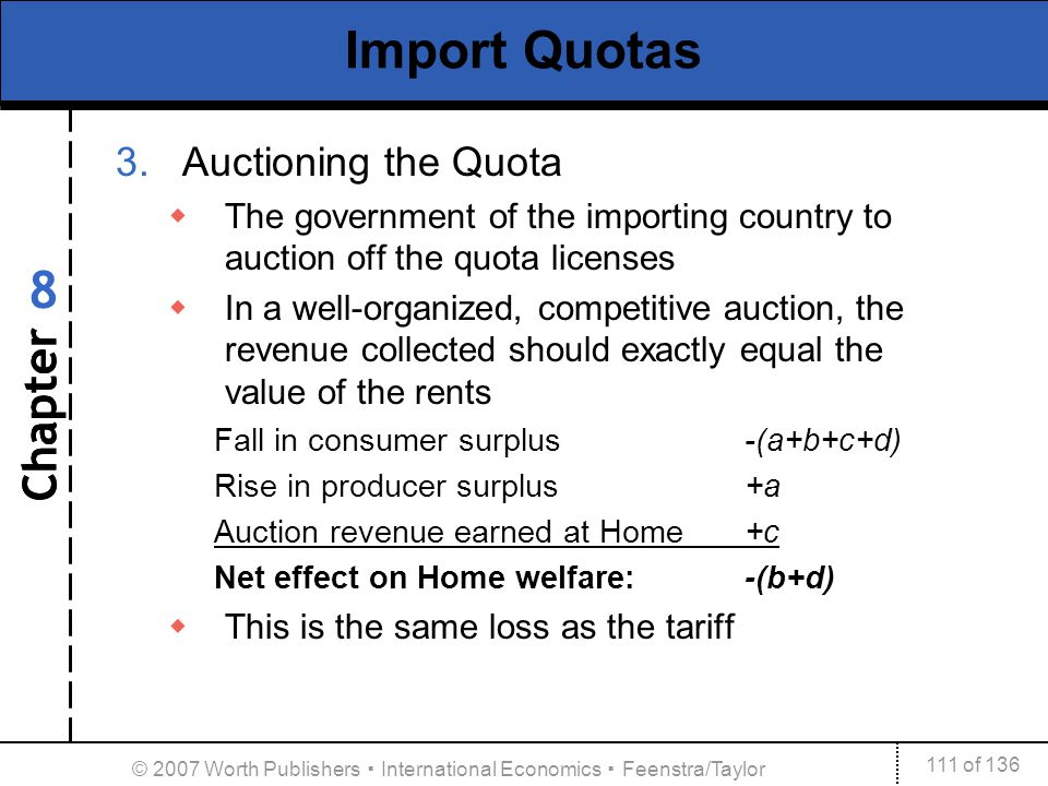 Chapter 111 of 136 8 © 2007 Worth Publishers International Economics Feenstra/Taylor Import Quotas 3.Auctioning the Quota The government of the import