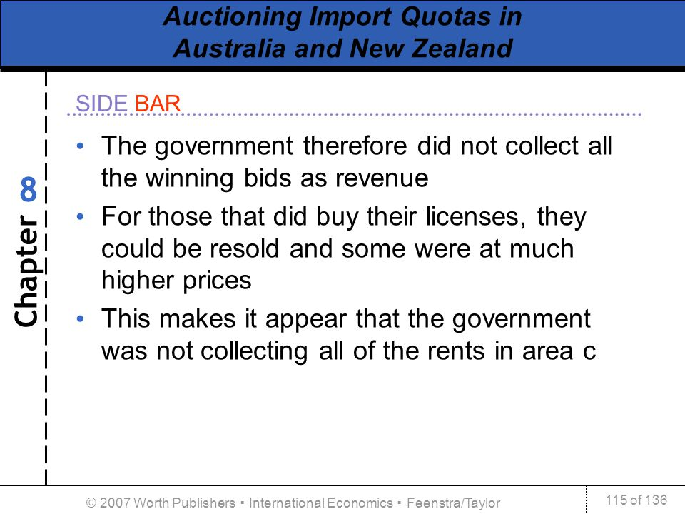 Chapter SIDE BAR 115 of 136 8 © 2007 Worth Publishers International Economics Feenstra/Taylor Auctioning Import Quotas in Australia and New Zealand Th
