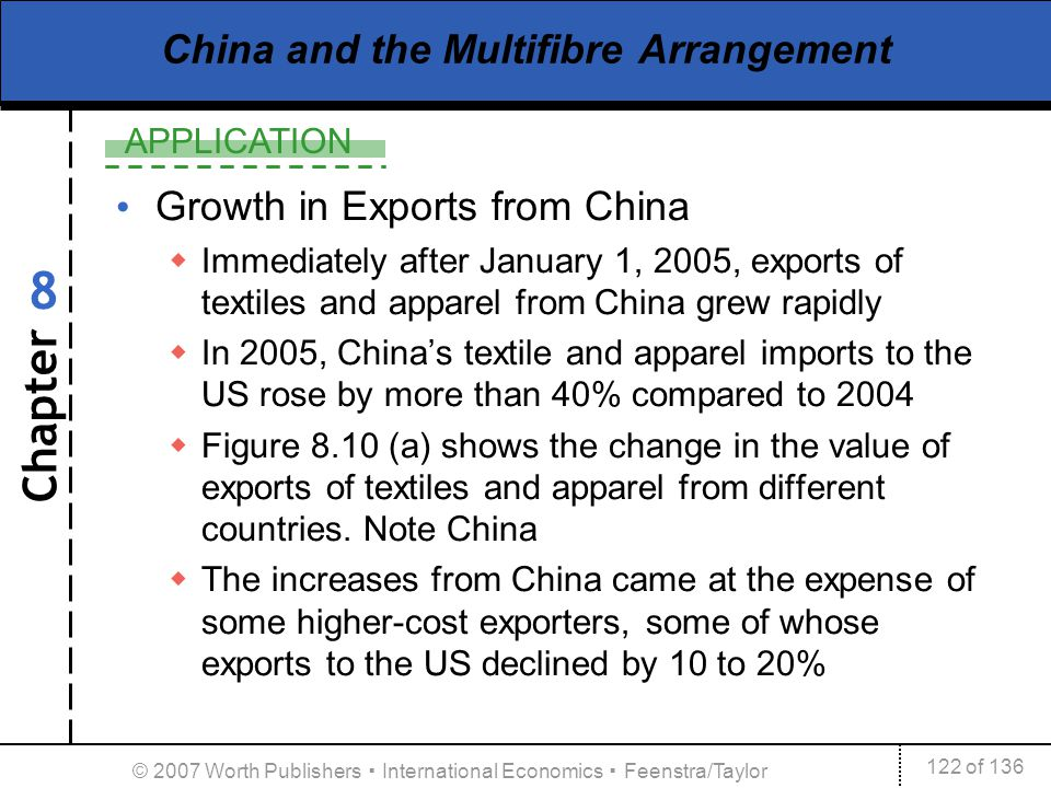 Chapter APPLICATION 122 of 136 8 © 2007 Worth Publishers International Economics Feenstra/Taylor China and the Multifibre Arrangement Growth in Export