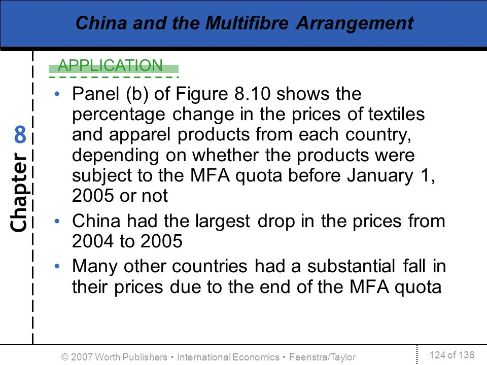 Chapter APPLICATION 124 of 136 8 © 2007 Worth Publishers International Economics Feenstra/Taylor China and the Multifibre Arrangement Panel (b) of Fig