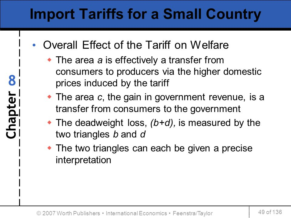 Chapter 49 of 136 8 © 2007 Worth Publishers International Economics Feenstra/Taylor Import Tariffs for a Small Country Overall Effect of the Tariff on