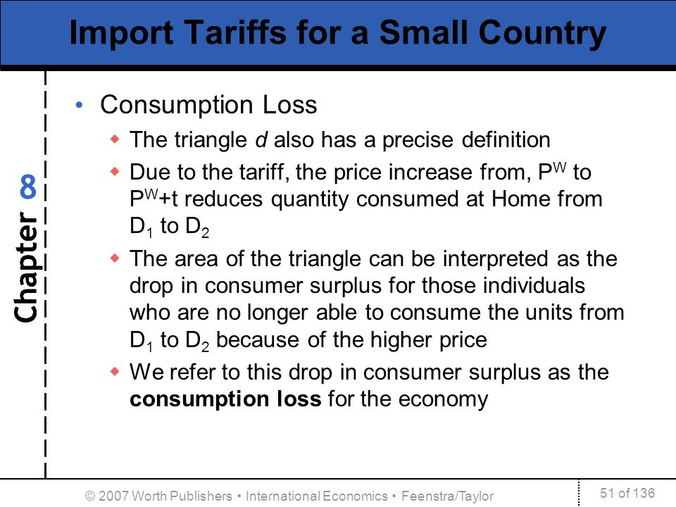 Chapter 51 of 136 8 © 2007 Worth Publishers International Economics Feenstra/Taylor Import Tariffs for a Small Country Consumption Loss The triangle d