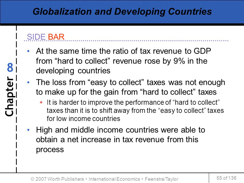 Chapter SIDE BAR 55 of 136 8 © 2007 Worth Publishers International Economics Feenstra/Taylor Globalization and Developing Countries At the same time t