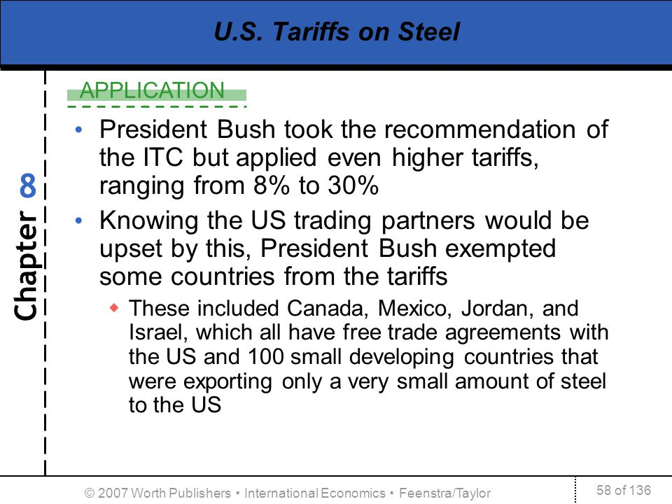 Chapter APPLICATION 58 of 136 8 © 2007 Worth Publishers International Economics Feenstra/Taylor U.S. Tariffs on Steel President Bush took the recommen