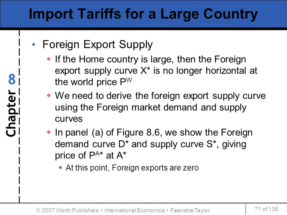 Chapter 71 of 136 8 © 2007 Worth Publishers International Economics Feenstra/Taylor Import Tariffs for a Large Country Foreign Export Supply If the Ho