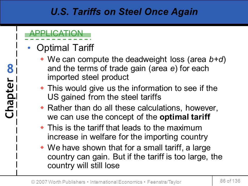 Chapter APPLICATION 86 of 136 8 © 2007 Worth Publishers International Economics Feenstra/Taylor U.S. Tariffs on Steel Once Again Optimal Tariff We can
