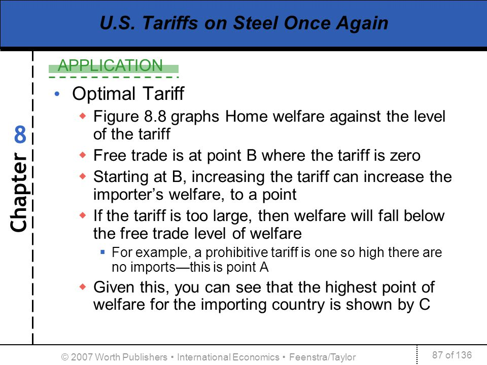 Chapter APPLICATION 87 of 136 8 © 2007 Worth Publishers International Economics Feenstra/Taylor U.S. Tariffs on Steel Once Again Optimal Tariff Figure