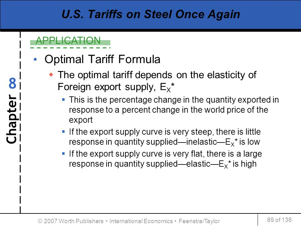 Chapter APPLICATION 89 of 136 8 © 2007 Worth Publishers International Economics Feenstra/Taylor U.S. Tariffs on Steel Once Again Optimal Tariff Formul