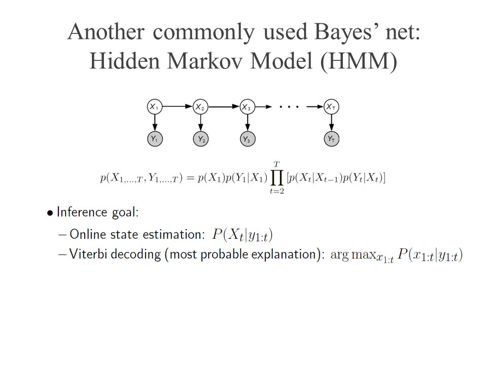 Another commonly used Bayes net: Hidden Markov Model (HMM)