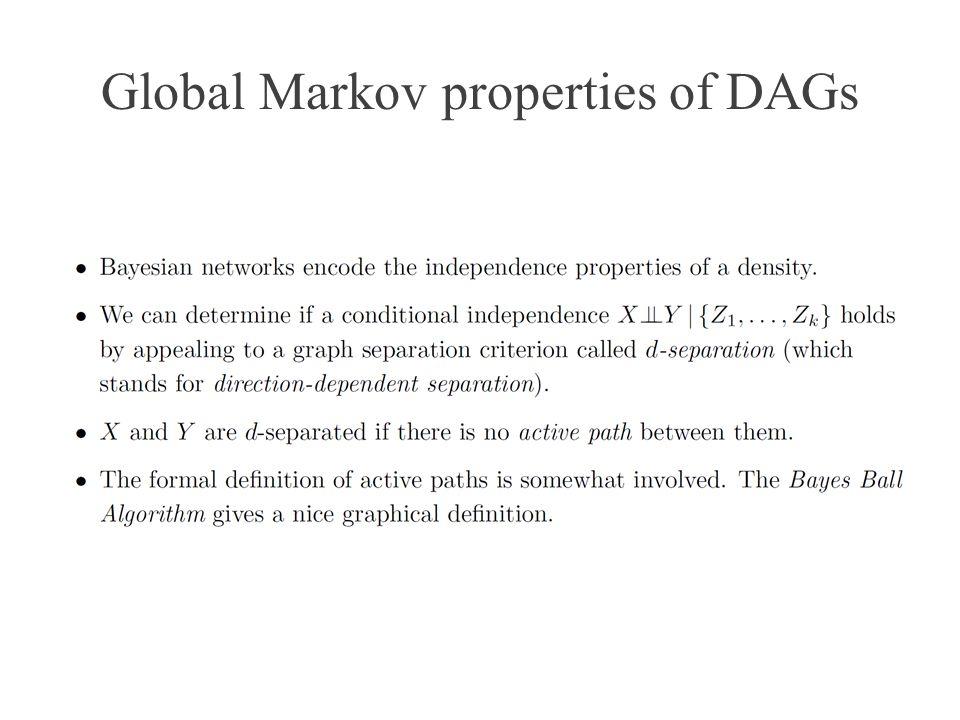 Global Markov properties of DAGs