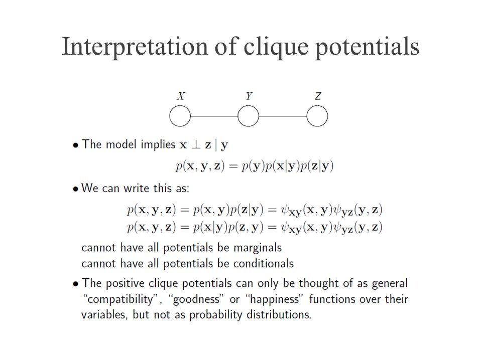 Interpretation of clique potentials