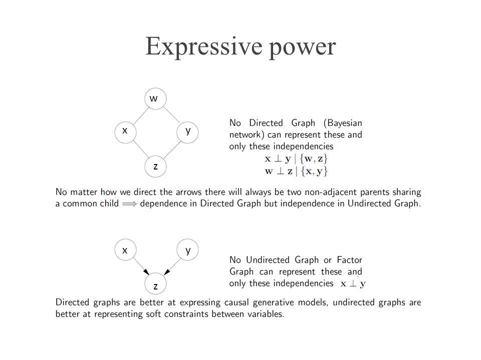 Expressive power xy w z xy z