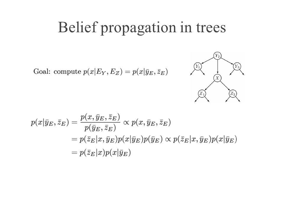 Belief propagation in trees