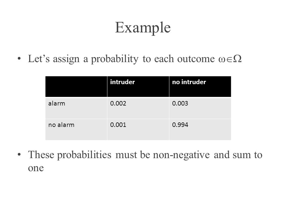 Example Lets assign a probability to each outcome ω These probabilities must be non-negative and sum to one intruderno intruder alarm0.0020.003 no ala