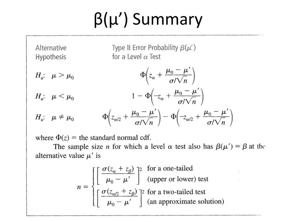 β(μ) Summary