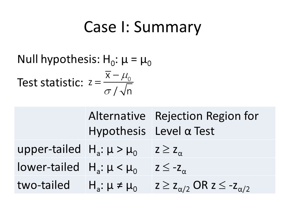 Hypothesis Testing: What procedure to use.3.