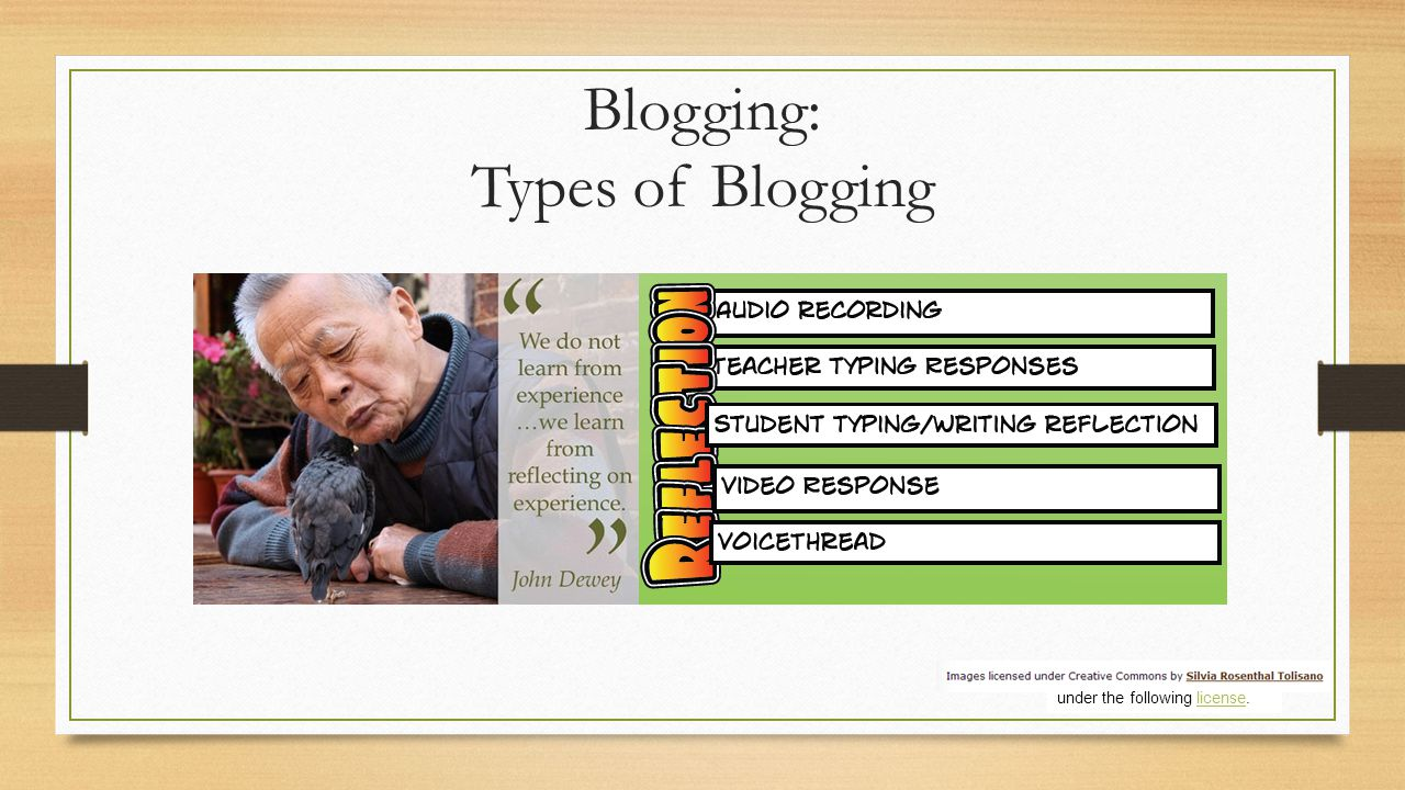 Blogging: Types of Blogging under the following license.license
