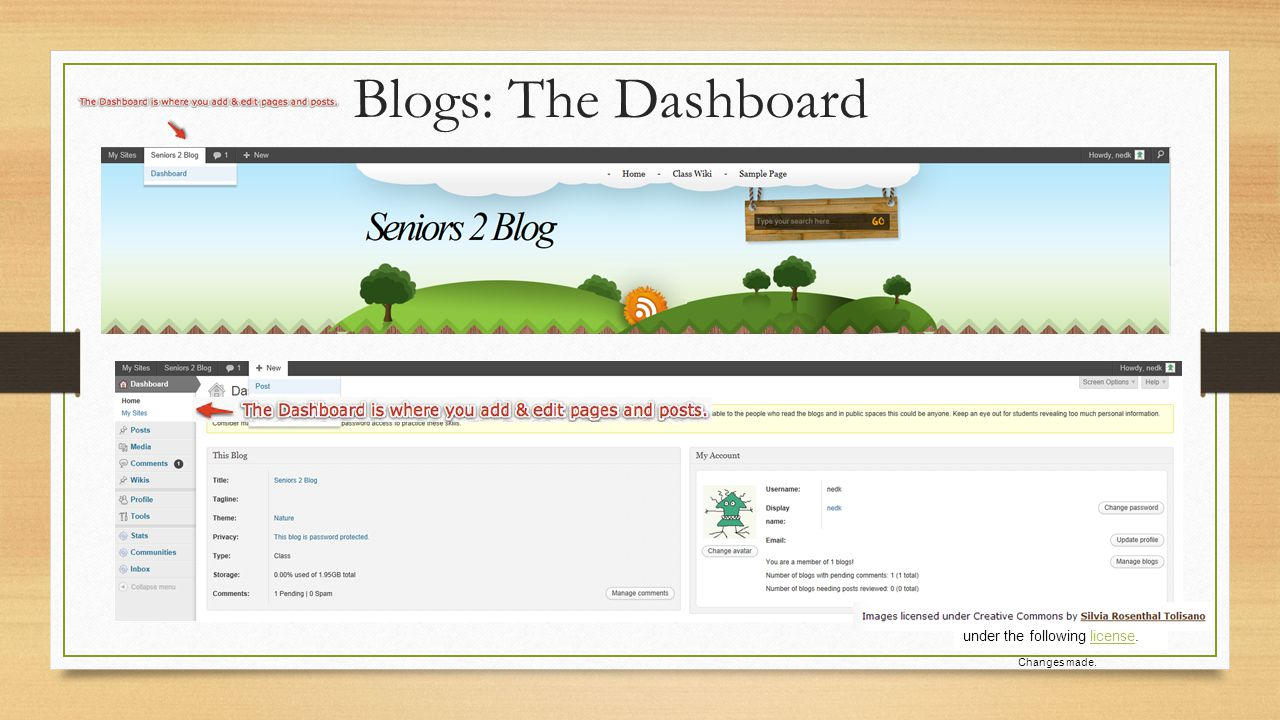 Blogs: The Dashboard Changes made. under the following license.license