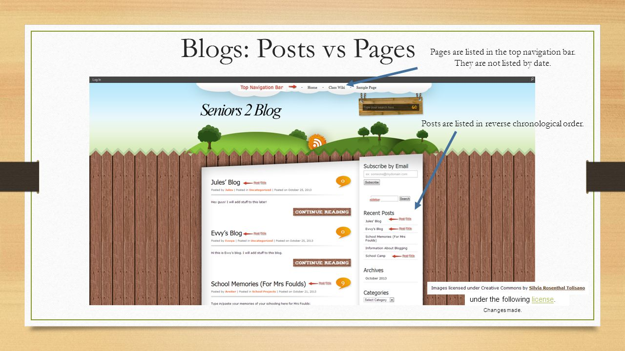 Blogs: Posts vs Pages Posts are listed in reverse chronological order.