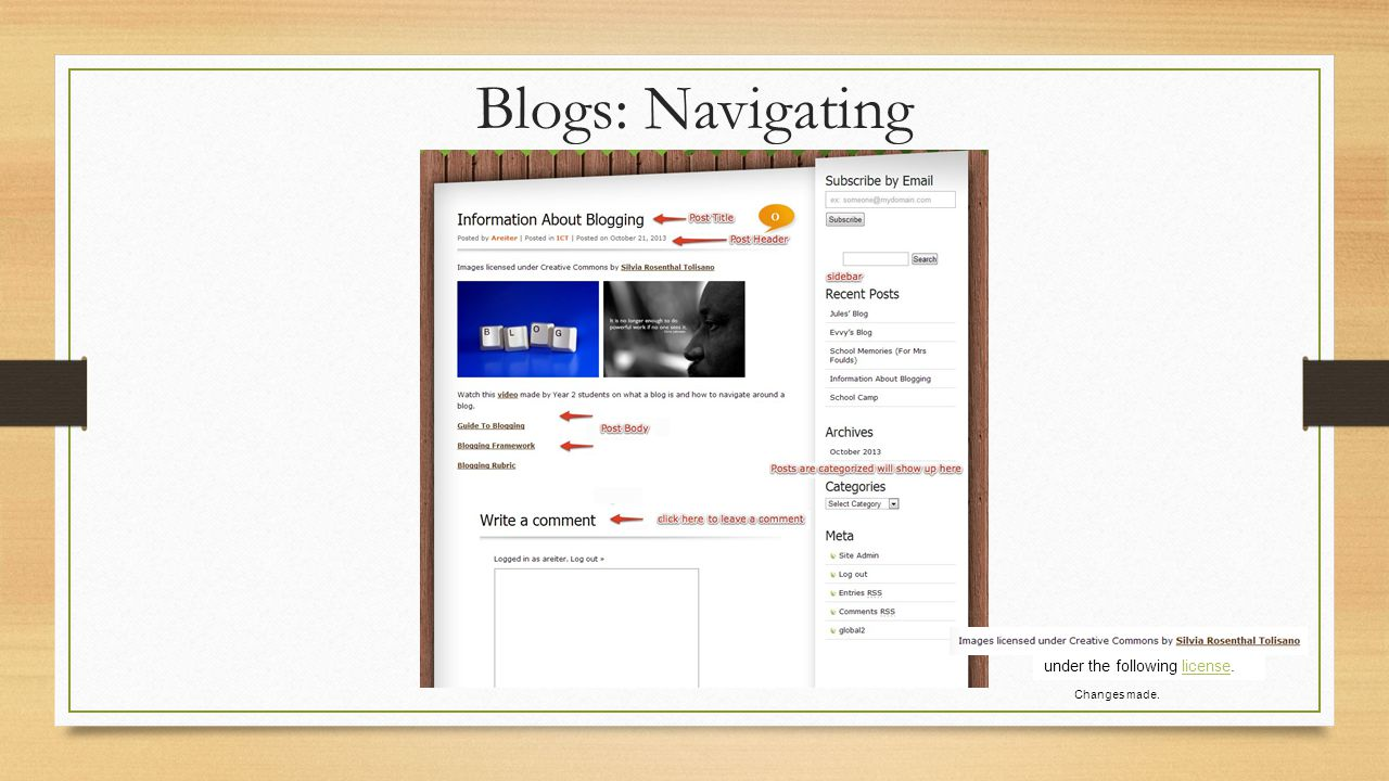 Blogs: Navigating Changes made. under the following license.license