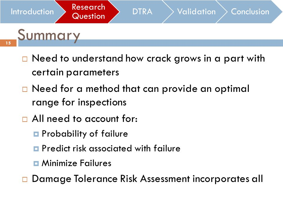 Summary Need to understand how crack grows in a part with certain parameters Need for a method that can provide an optimal range for inspections All need to account for: Probability of failure Predict risk associated with failure Minimize Failures Damage Tolerance Risk Assessment incorporates all Introduction Research Question DTRAValidationConclusion 15