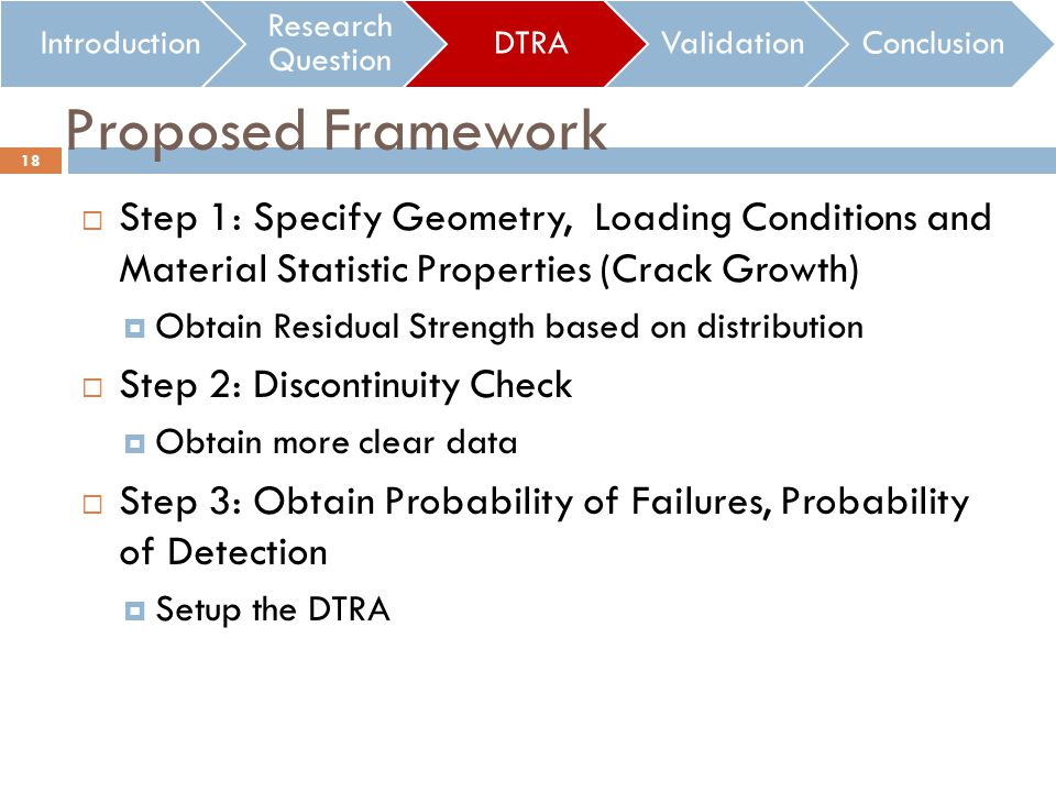 Proposed Framework Step 1: Specify Geometry, Loading Conditions and Material Statistic Properties (Crack Growth) Obtain Residual Strength based on distribution Step 2: Discontinuity Check Obtain more clear data Step 3: Obtain Probability of Failures, Probability of Detection Setup the DTRA Introduction Research Question DTRAValidationConclusion 18