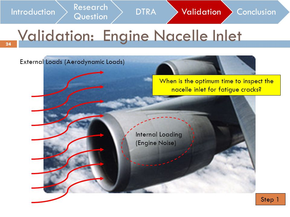 Validation: Engine Nacelle Inlet Introduction Research Question DTRAValidationConclusion Internal Loading (Engine Noise) External Loads (Aerodynamic L