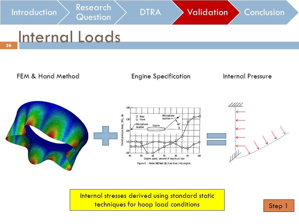 Internal Loads Introduction Research Question DTRAValidationConclusion FEM & Hand MethodEngine SpecificationInternal Pressure Internal stresses derive