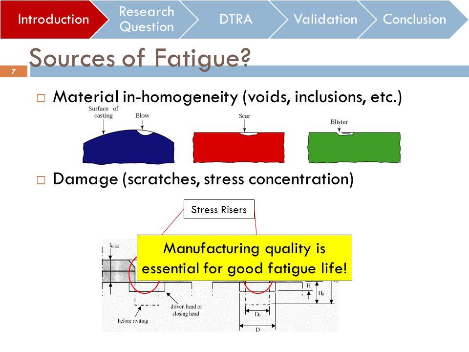 Sources of Fatigue.