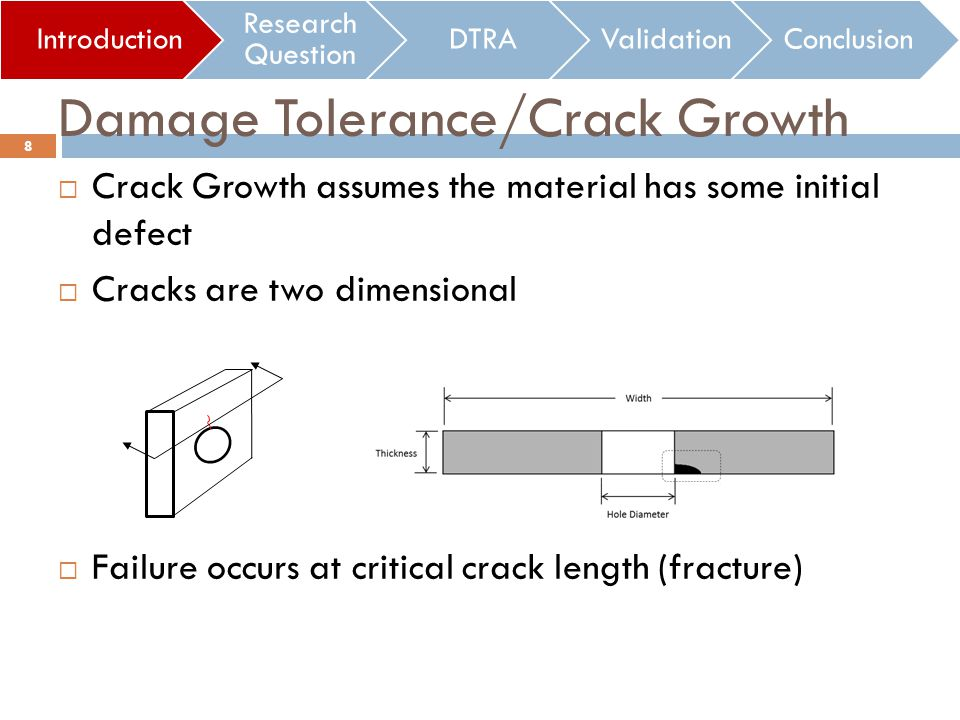 Damage Tolerance/Crack Growth Crack Growth assumes the material has some initial defect Cracks are two dimensional Failure occurs at critical crack le