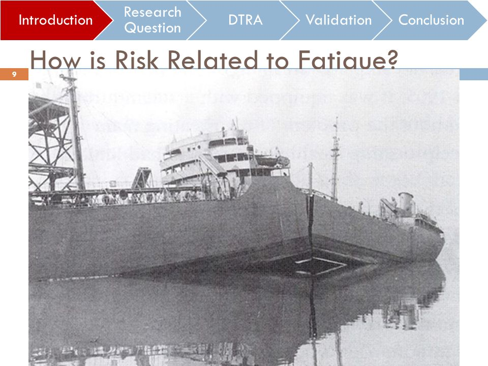How is Risk Related to Fatigue? Each time there is an accumulation of damage, the chance of failure becomes a little higher. Failure is considered the