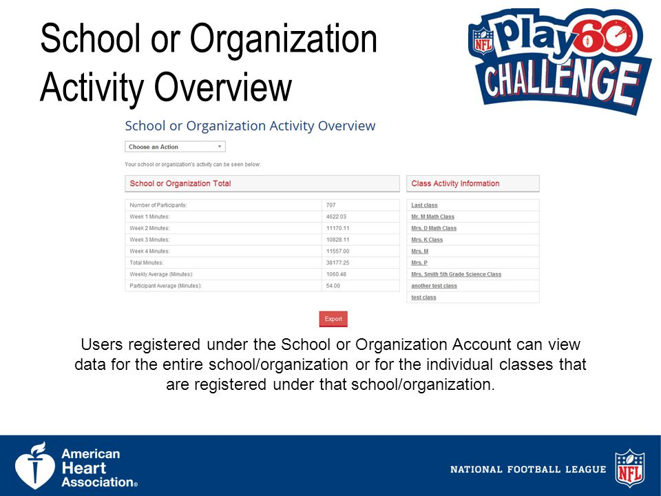 16 School or Organization Activity Overview Users registered under the School or Organization Account can view data for the entire school/organization or for the individual classes that are registered under that school/organization.
