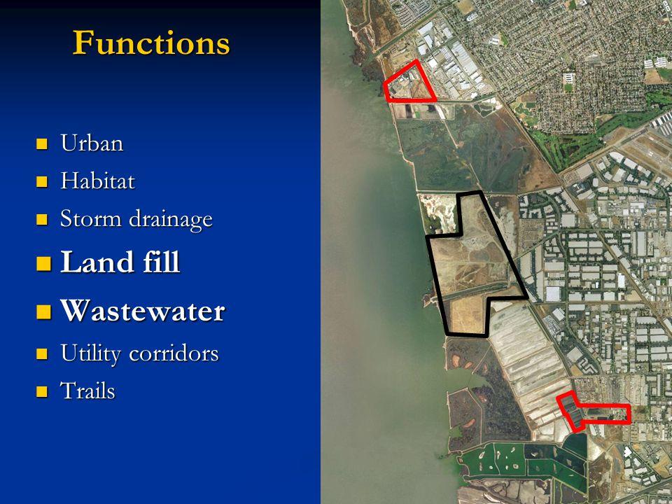 Functions Urban Urban Habitat Habitat Storm drainage Storm drainage Land fill Land fill Wastewater Wastewater Utility corridors Utility corridors Trails Trails