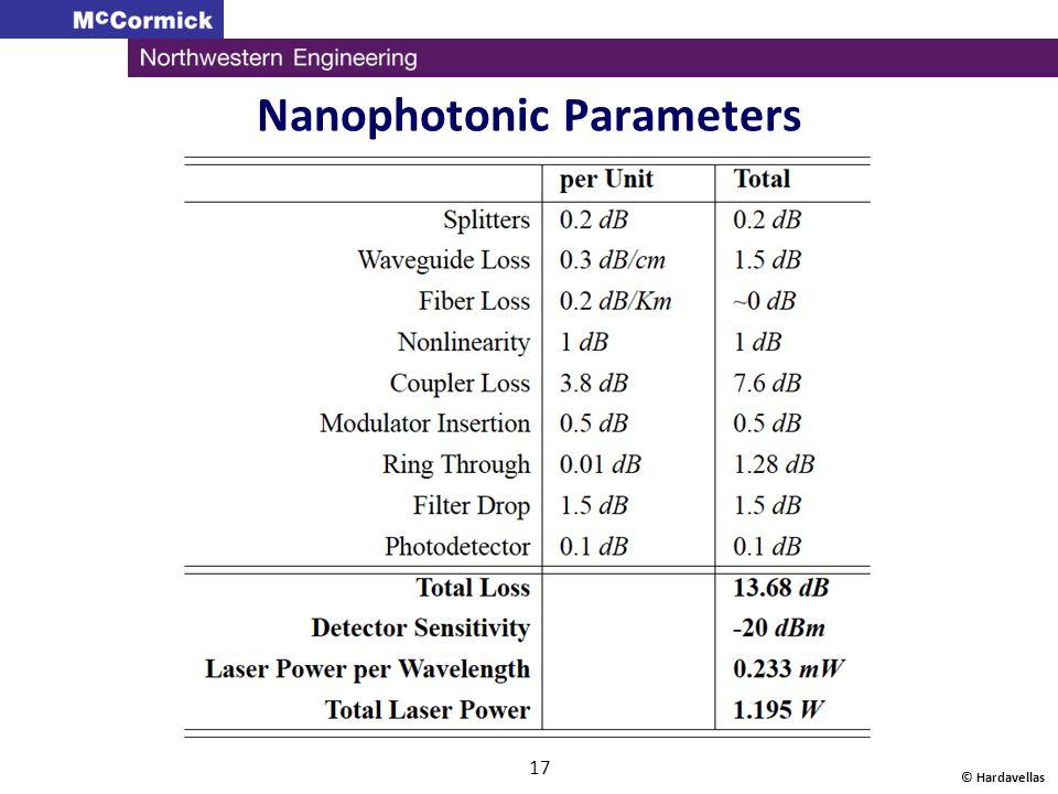 Nanophotonic Parameters © Hardavellas 17