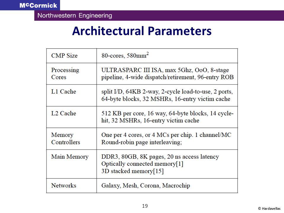 Architectural Parameters © Hardavellas 19