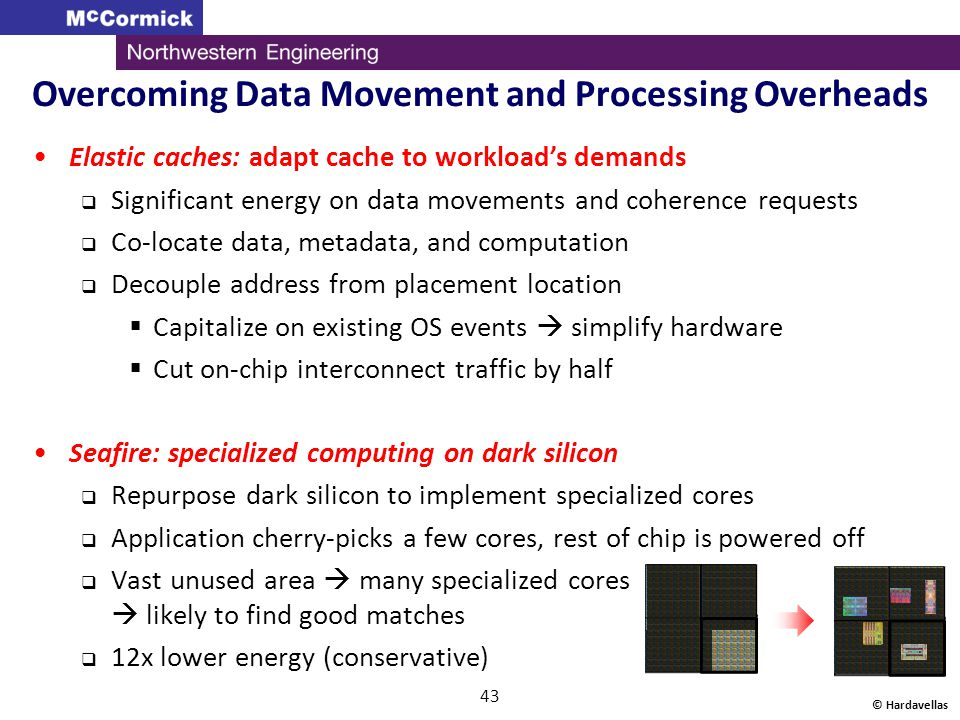 Overcoming Data Movement and Processing Overheads Elastic caches: adapt cache to workloads demands Significant energy on data movements and coherence