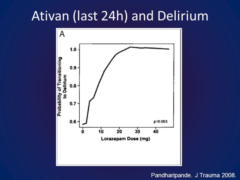 Ativan (last 24h) and Delirium Pandharipande. J Trauma 2008.