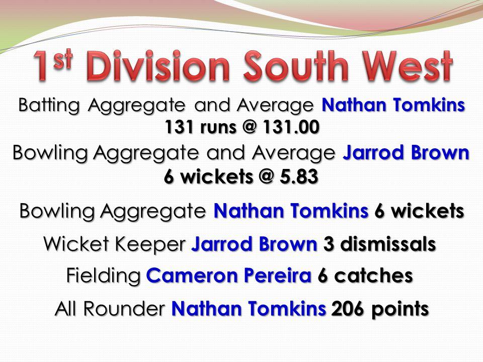 Batting Aggregate and Average Nathan Tomkins 131 runs @ 131.00 Bowling Aggregate Nathan Tomkins 6 wickets Bowling Aggregate and Average Jarrod Brown 6
