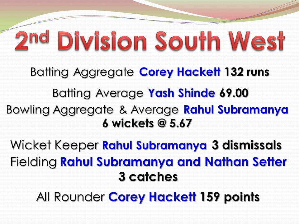 Batting Aggregate Corey Hackett 132 runs Bowling Aggregate & Average Rahul Subramanya 6 wickets @ 5.67 Wicket Keeper Rahul Subramanya 3 dismissals Wicket Keeper Rahul Subramanya 3 dismissals Fielding Rahul Subramanya and Nathan Setter 3 catches All Rounder Corey Hackett 159 points Batting Average Yash Shinde 69.00