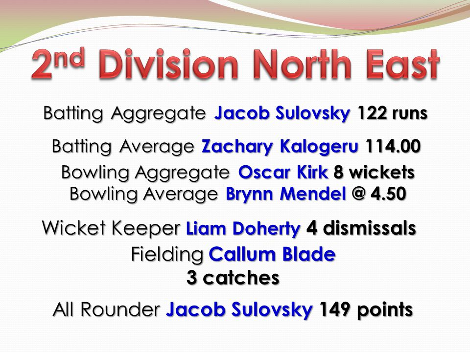 Batting Aggregate Jacob Sulovsky 122 runs Bowling Aggregate Oscar Kirk 8 wickets Bowling Average Brynn Mendel @ 4.50 Wicket Keeper Liam Doherty 4 dismissals Wicket Keeper Liam Doherty 4 dismissals Fielding Callum Blade 3 catches All Rounder Jacob Sulovsky 149 points Batting Average Zachary Kalogeru 114.00