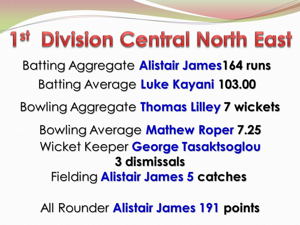 Batting Aggregate Alistair James164 runs Batting Aggregate Alistair James164 runs Bowling Average Mathew Roper 7.25 Bowling Aggregate Thomas Lilley 7 wickets Wicket Keeper George Tasaktsoglou 3 dismissals Fielding Alistair James 5 catches All Rounder Alistair James 191 points Batting Average Luke Kayani 103.00 Batting Average Luke Kayani 103.00