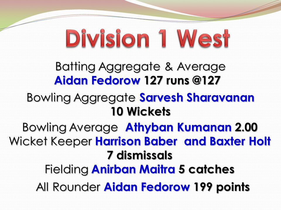 Batting Aggregate & Average Aidan Fedorow 127 runs @127 Aidan Fedorow 127 runs @127 Bowling Aggregate Sarvesh Sharavanan 10 Wickets Bowling Average Athyban Kumanan 2.00 Wicket Keeper Harrison Baber and Baxter Holt 7 dismissals Fielding Anirban Maitra 5 catches All Rounder Aidan Fedorow 199 points
