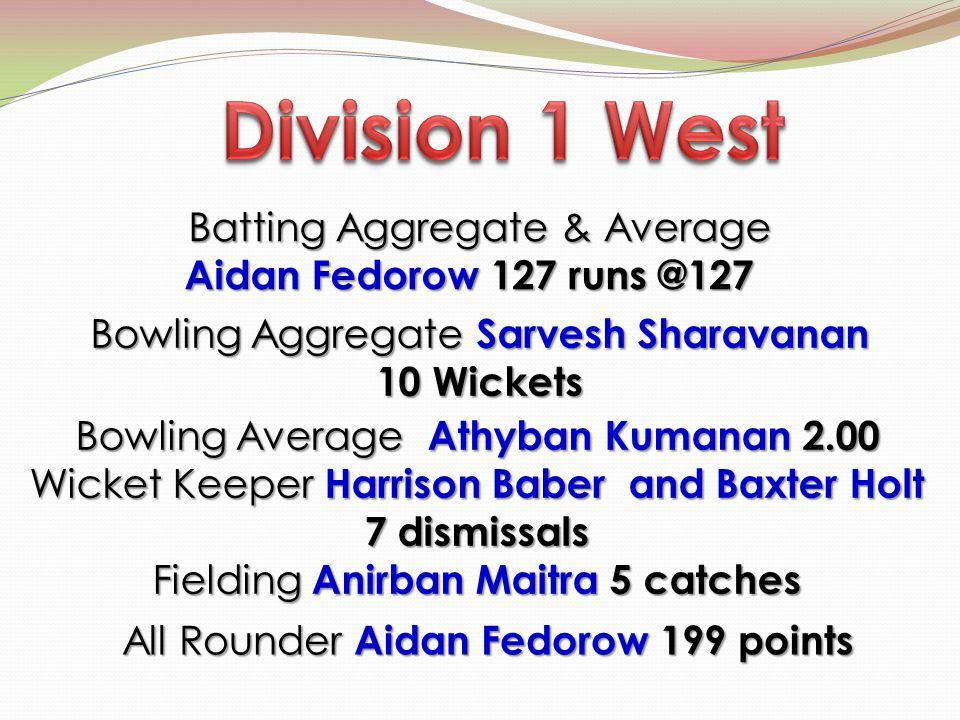 Batting Aggregate & Average Aidan Fedorow 127 runs @127 Aidan Fedorow 127 runs @127 Bowling Aggregate Sarvesh Sharavanan 10 Wickets Bowling Average At