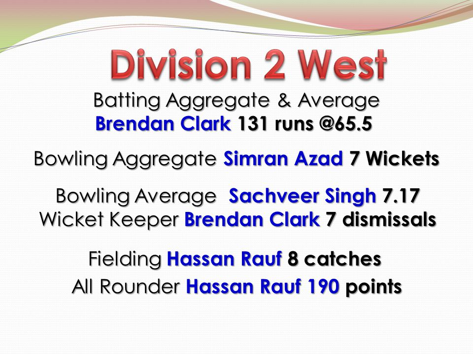 Batting Aggregate & Average Brendan Clark 131 runs @65.5 Brendan Clark 131 runs @65.5 Bowling Aggregate Simran Azad 7 Wickets Bowling Average Sachveer Singh 7.17 Wicket Keeper Brendan Clark 7 dismissals Fielding Hassan Rauf 8 catches All Rounder Hassan Rauf 190 points