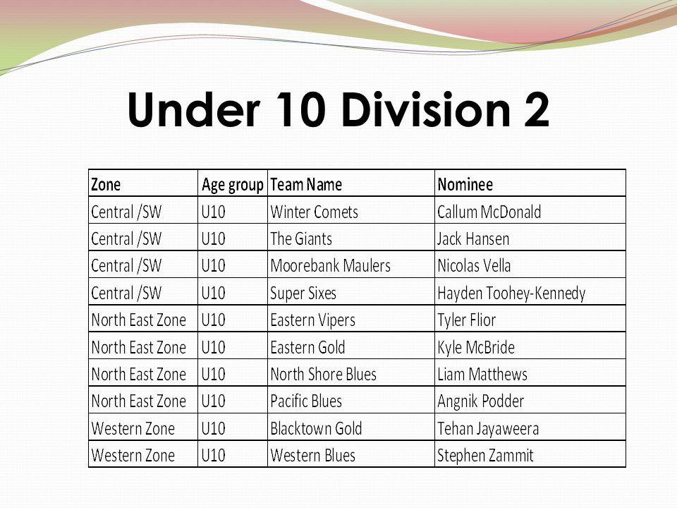 Under 10 Division 2