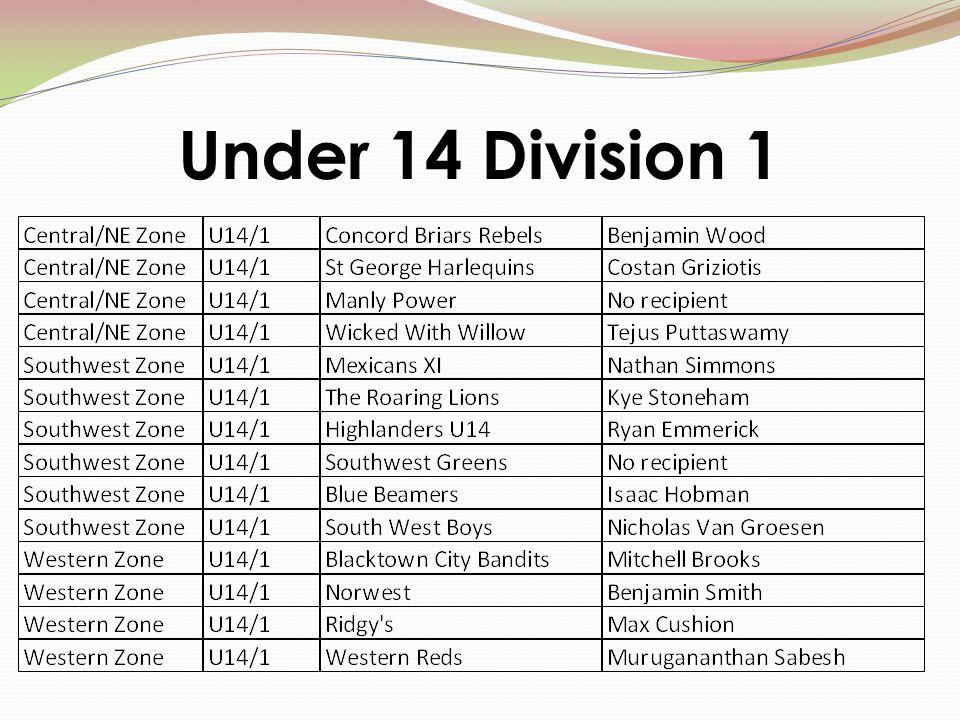 Under 14 Division 1
