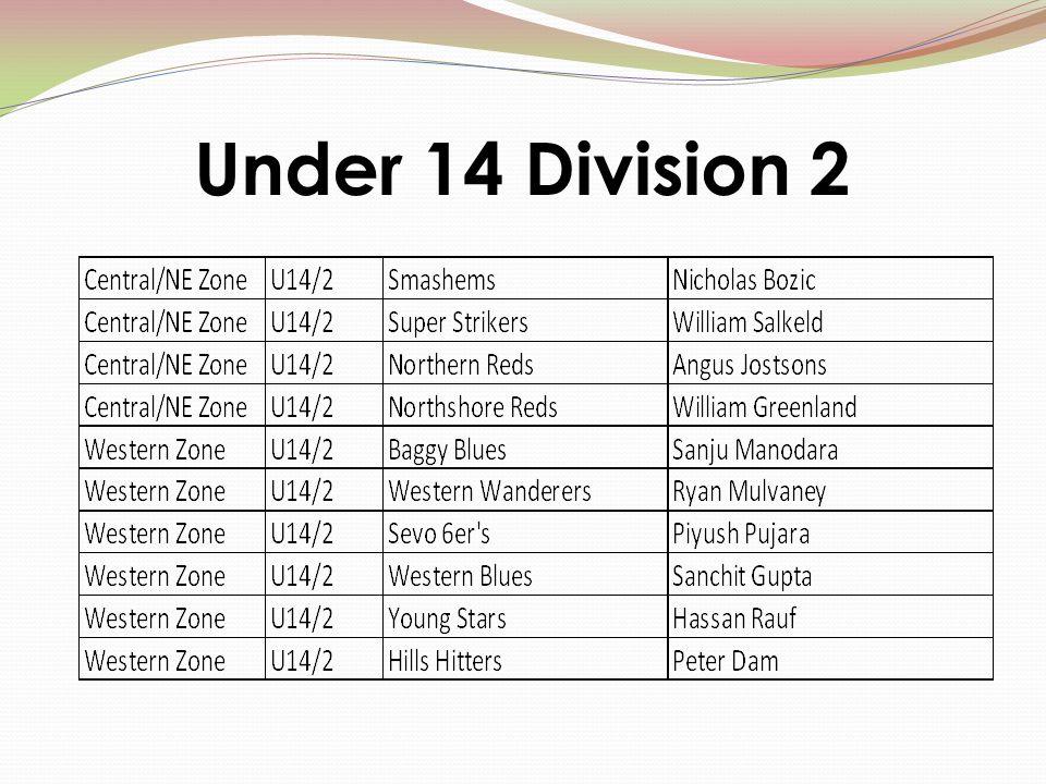 Under 14 Division 2