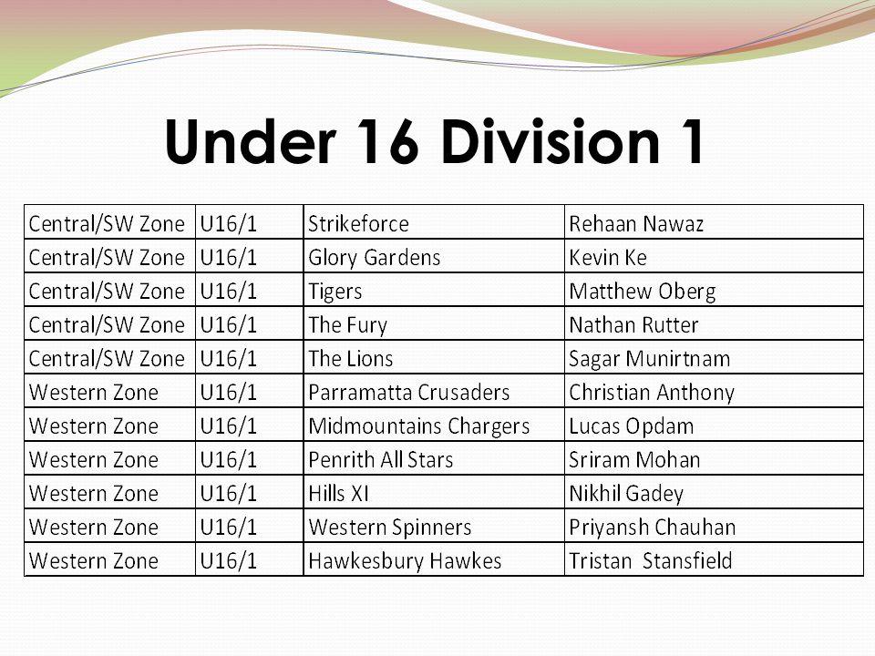 Under 16 Division 1